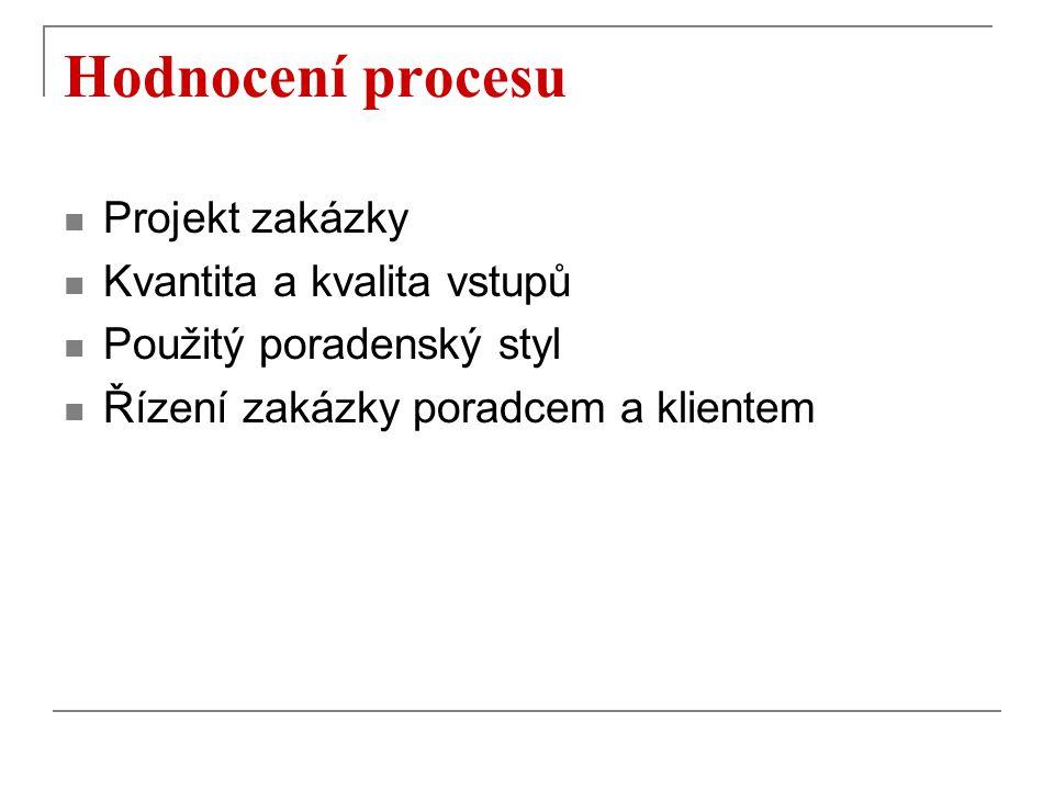 Hodnocení procesu Projekt zakázky Kvantita a kvalita vstupů Použitý poradenský styl Řízení zakázky poradcem a klientem