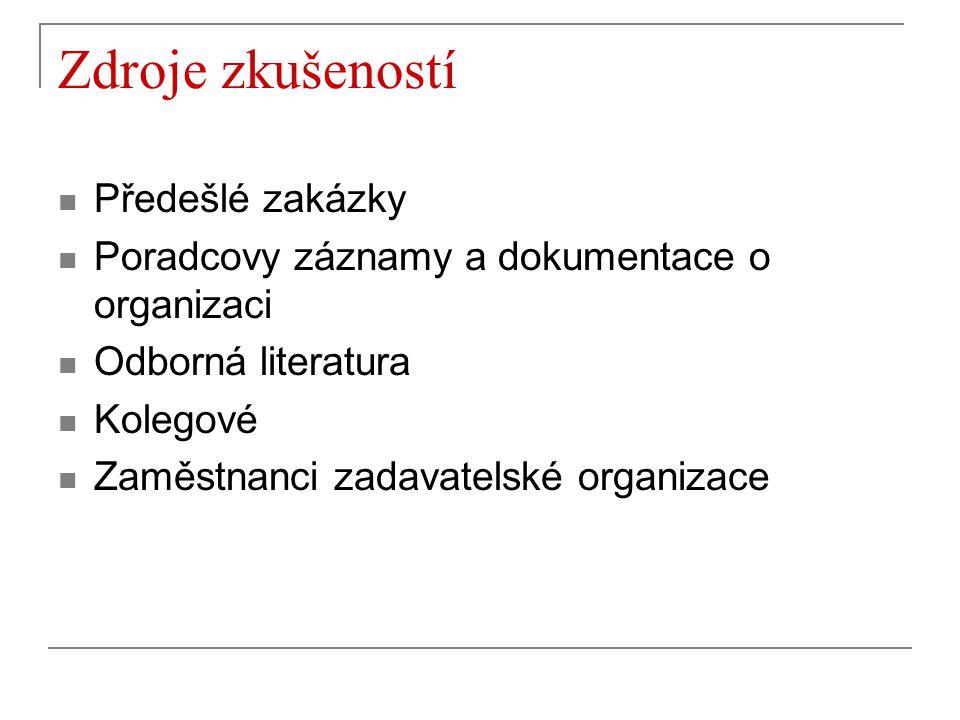 Zdroje zkušeností Předešlé zakázky Poradcovy záznamy a dokumentace o organizaci Odborná literatura Kolegové Zaměstnanci zadavatelské organizace