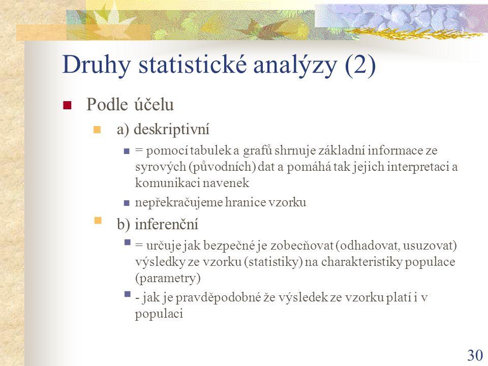 30 Druhy statistické analýzy (2) Podle účelu a) deskriptivní = pomocí tabulek a grafů shrnuje základní informace ze syrových (původních) dat a pomáhá