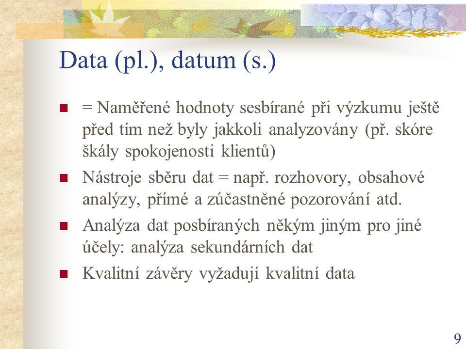 9 Data (pl.), datum (s.) = Naměřené hodnoty sesbírané při výzkumu ještě před tím než byly jakkoli analyzovány (př. skóre škály spokojenosti klientů) N