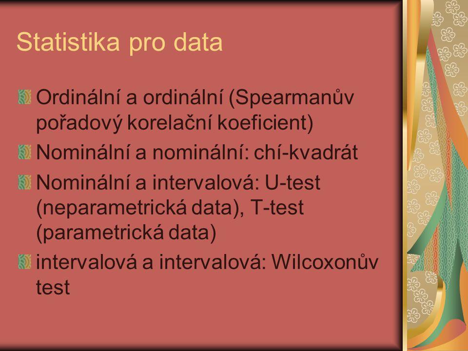 Statistika pro data Ordinální a ordinální (Spearmanův pořadový korelační koeficient) Nominální a nominální: chí-kvadrát Nominální a intervalová: U-tes
