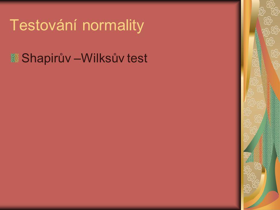 Testování normality Shapirův –Wilksův test