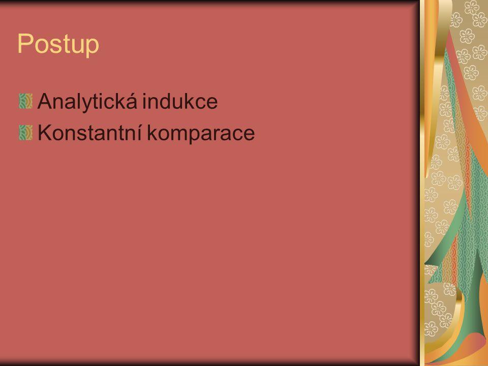 Postup Vymezení základního souboru textů Vymezení významové jednotky Př.