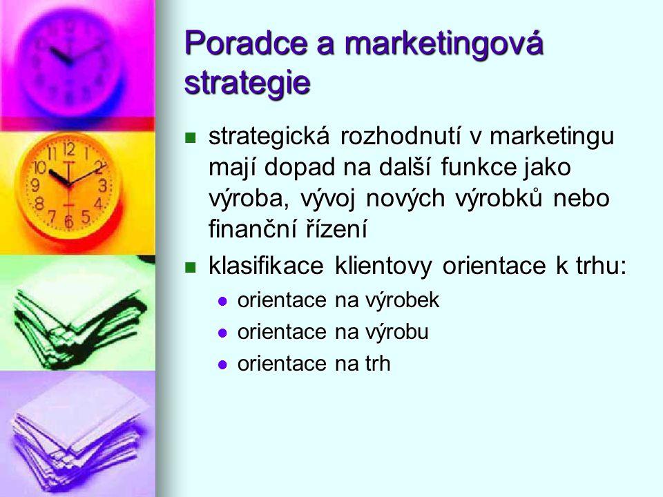 Poradce a marketingová strategie strategická rozhodnutí v marketingu mají dopad na další funkce jako výroba, vývoj nových výrobků nebo finanční řízení