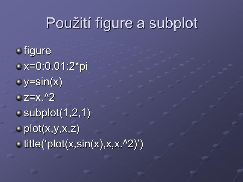 Použití figure a subplot figurex=0:0.01:2*piy=sin(x)z=x.^2subplot(1,2,1)plot(x,y,x,z) title('plot(x,sin(x),x,x.^2)')