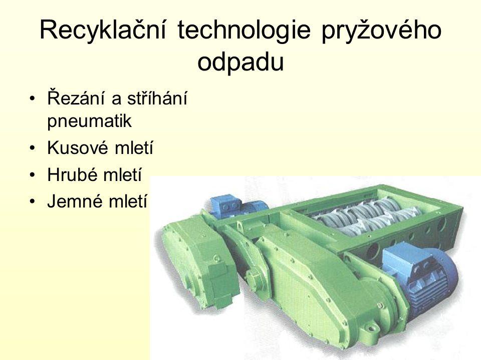 Recyklační technologie pryžového odpadu Řezání a stříhání pneumatik Kusové mletí Hrubé mletí Jemné mletí