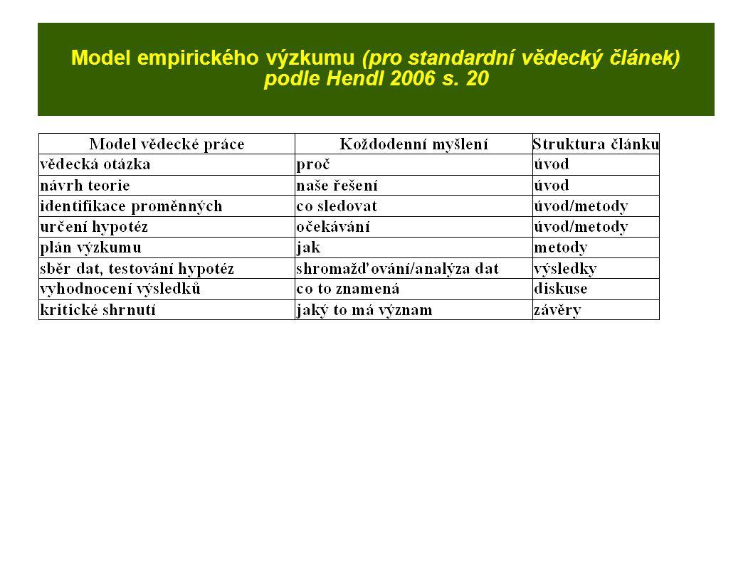 Model empirického výzkumu (pro standardní vědecký článek) podle Hendl 2006 s. 20