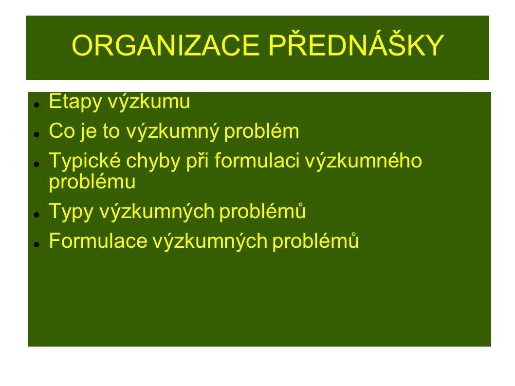 ORGANIZACE PŘEDNÁŠKY Etapy výzkumu Co je to výzkumný problém Typické chyby při formulaci výzkumného problému Typy výzkumných problémů Formulace výzkumných problémů