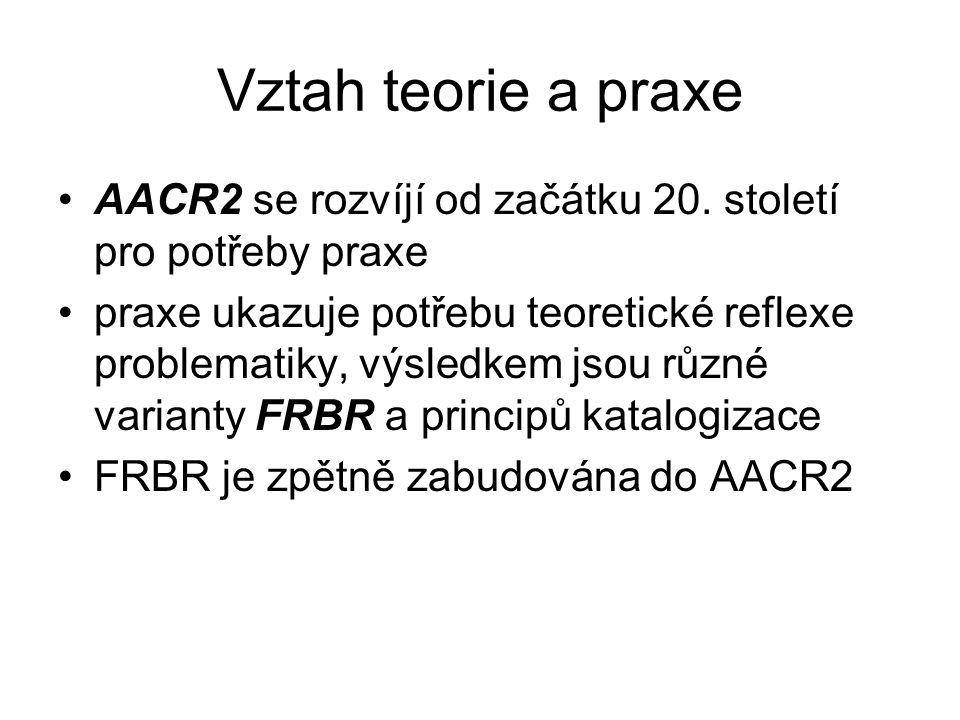 Vztah teorie a praxe AACR2 se rozvíjí od začátku 20.