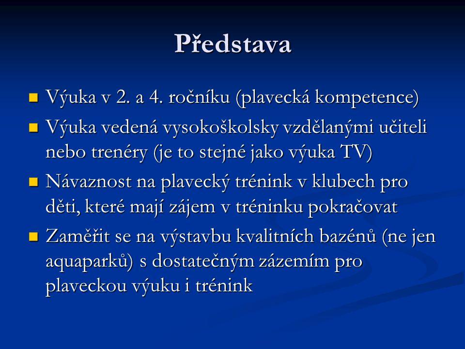 Představa Výuka v 2. a 4. ročníku (plavecká kompetence) Výuka v 2.