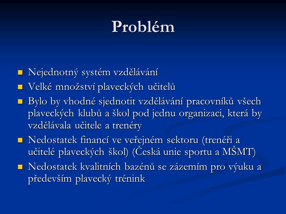 Problém Nejednotný systém vzdělávání Nejednotný systém vzdělávání Velké množství plaveckých učitelů Velké množství plaveckých učitelů Bylo by vhodné s