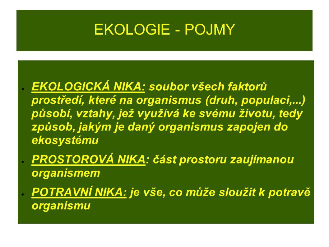 EKOLOGIE - POJMY ● EKOLOGICKÁ NIKA: soubor všech faktorů prostředí, které na organismus (druh, populaci,...) působí, vztahy, jež využívá ke svému živo