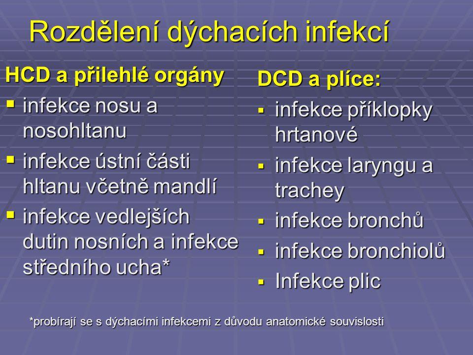 Rozdělení dýchacích infekcí HCD a přilehlé orgány  infekce nosu a nosohltanu  infekce ústní části hltanu včetně mandlí  infekce vedlejších dutin no