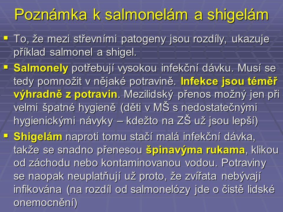 Poznámka k salmonelám a shigelám  To, že mezi střevními patogeny jsou rozdíly, ukazuje příklad salmonel a shigel.  Salmonely potřebují vysokou infek
