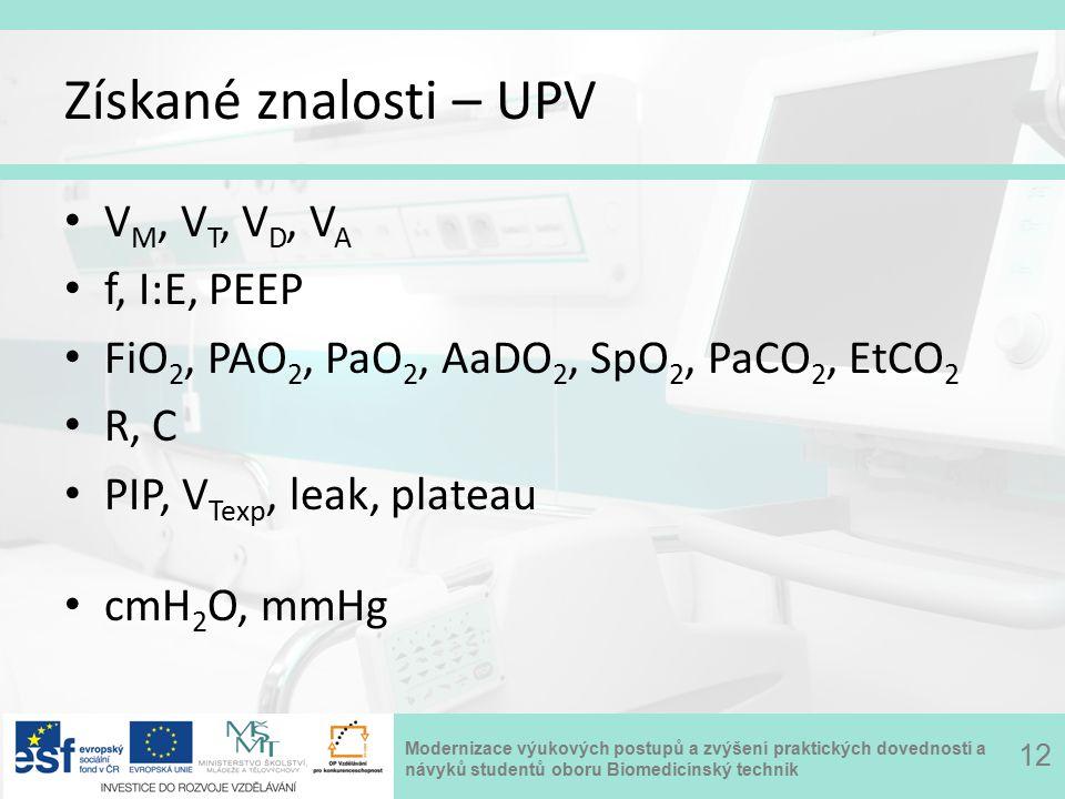 Modernizace výukových postupů a zvýšení praktických dovedností a návyků studentů oboru Biomedicínský technik Získané znalosti – UPV 12 V M, V T, V D, V A f, I:E, PEEP FiO 2, PAO 2, PaO 2, AaDO 2, SpO 2, PaCO 2, EtCO 2 R, C PIP, V Texp, leak, plateau cmH 2 O, mmHg