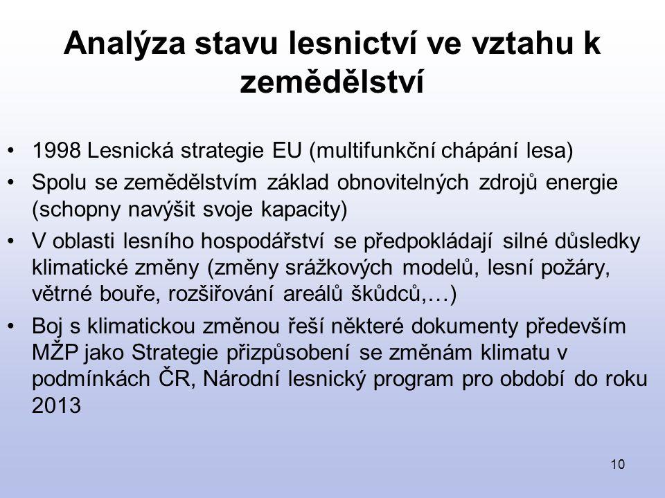 10 Analýza stavu lesnictví ve vztahu k zemědělství 1998 Lesnická strategie EU (multifunkční chápání lesa) Spolu se zemědělstvím základ obnovitelných zdrojů energie (schopny navýšit svoje kapacity) V oblasti lesního hospodářství se předpokládají silné důsledky klimatické změny (změny srážkových modelů, lesní požáry, větrné bouře, rozšiřování areálů škůdců,…) Boj s klimatickou změnou řeší některé dokumenty především MŽP jako Strategie přizpůsobení se změnám klimatu v podmínkách ČR, Národní lesnický program pro období do roku 2013