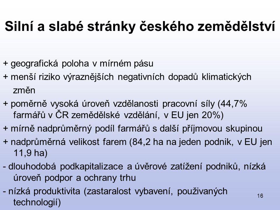 16 Silní a slabé stránky českého zemědělství + geografická poloha v mírném pásu + menší riziko výraznějších negativních dopadů klimatických změn + poměrně vysoká úroveň vzdělanosti pracovní síly (44,7% farmářů v ČR zemědělské vzdělání, v EU jen 20%) + mírně nadprůměrný podíl farmářů s další příjmovou skupinou + nadprůměrná velikost farem (84,2 ha na jeden podnik, v EU jen 11,9 ha) - dlouhodobá podkapitalizace a úvěrové zatížení podniků, nízká úroveň podpor a ochrany trhu - nízká produktivita (zastaralost vybavení, použivaných technologií)