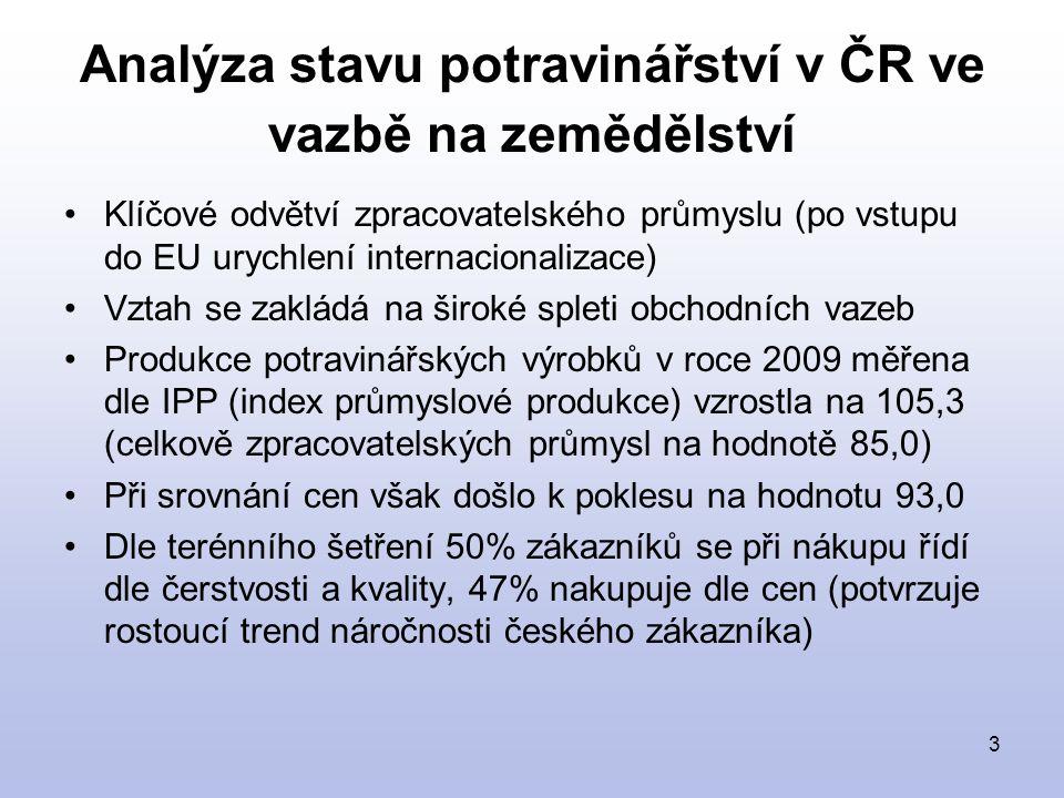3 Analýza stavu potravinářství v ČR ve vazbě na zemědělství Klíčové odvětví zpracovatelského průmyslu (po vstupu do EU urychlení internacionalizace) Vztah se zakládá na široké spleti obchodních vazeb Produkce potravinářských výrobků v roce 2009 měřena dle IPP (index průmyslové produkce) vzrostla na 105,3 (celkově zpracovatelských průmysl na hodnotě 85,0) Při srovnání cen však došlo k poklesu na hodnotu 93,0 Dle terénního šetření 50% zákazníků se při nákupu řídí dle čerstvosti a kvality, 47% nakupuje dle cen (potvrzuje rostoucí trend náročnosti českého zákazníka)