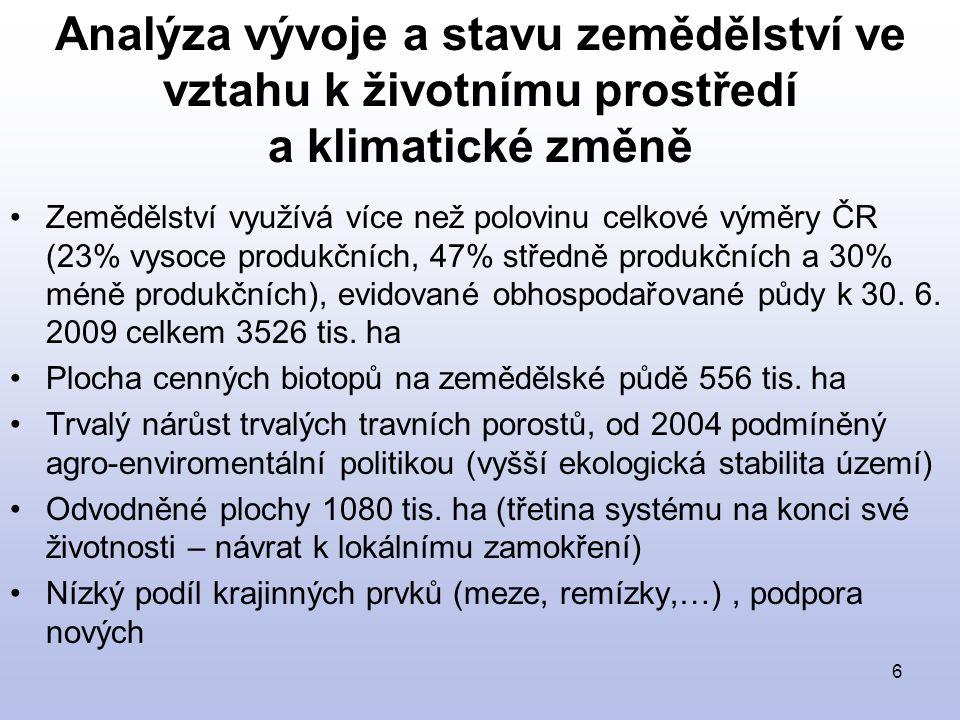 6 Analýza vývoje a stavu zemědělství ve vztahu k životnímu prostředí a klimatické změně Zemědělství využívá více než polovinu celkové výměry ČR (23% vysoce produkčních, 47% středně produkčních a 30% méně produkčních), evidované obhospodařované půdy k 30.