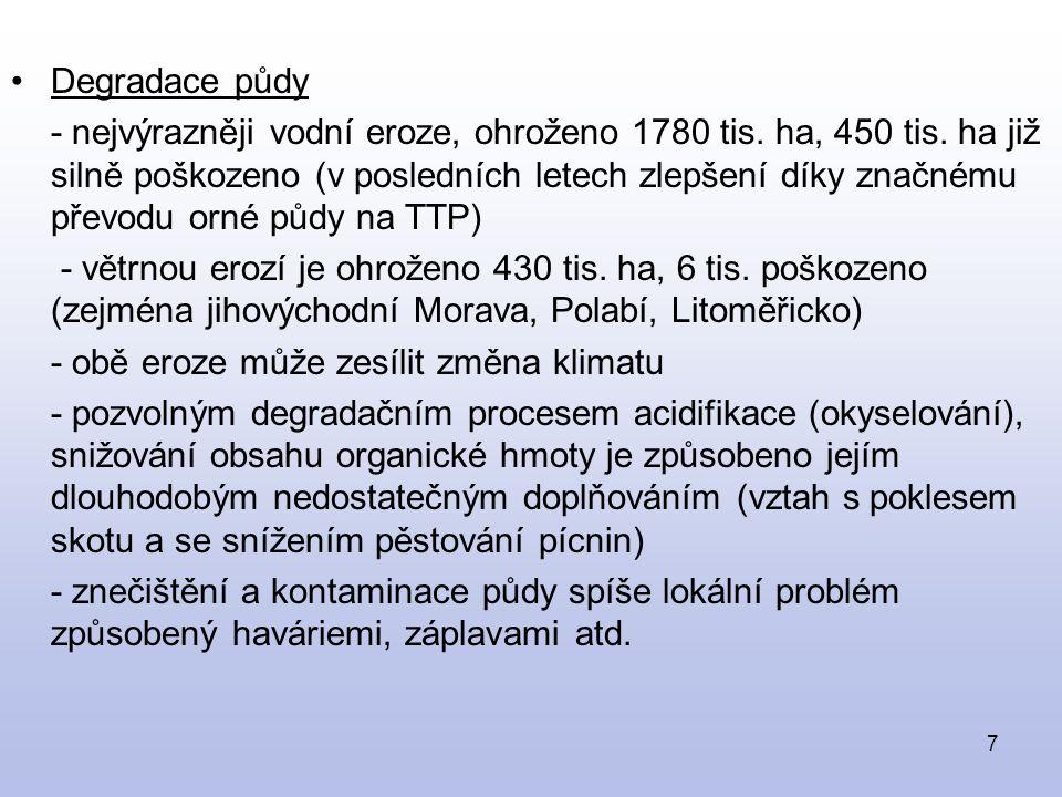 18 Použitý zdroj: Ministerstvo zemědělství.Vize českého zemědělství po roce 2010.