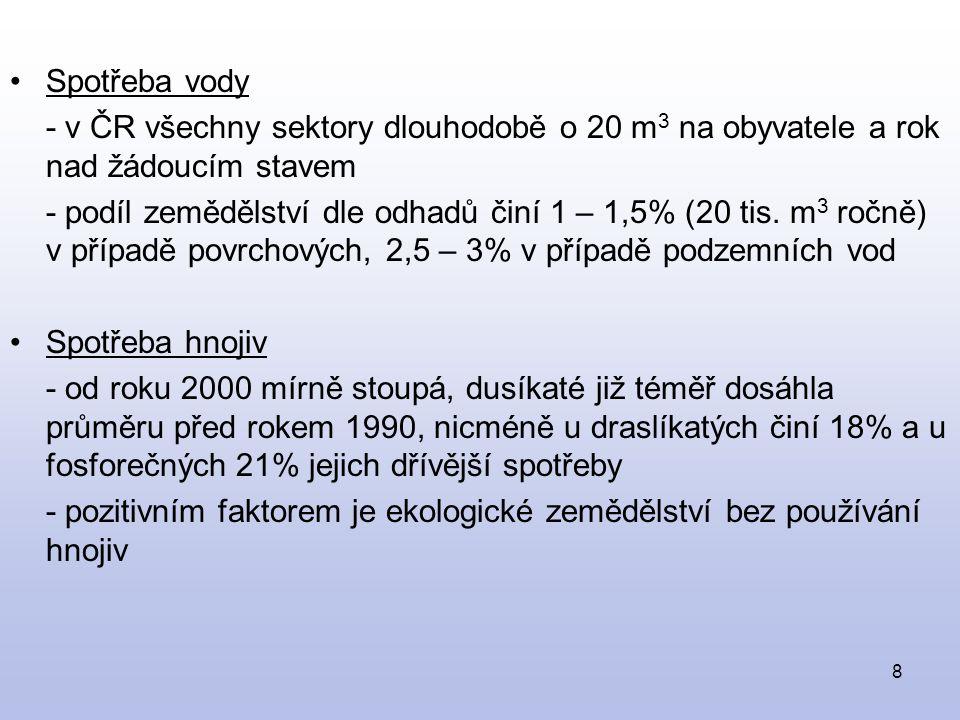 8 Spotřeba vody - v ČR všechny sektory dlouhodobě o 20 m 3 na obyvatele a rok nad žádoucím stavem - podíl zemědělství dle odhadů činí 1 – 1,5% (20 tis.