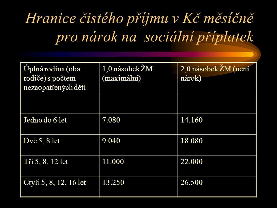 Hranice čistého příjmu v Kč měsíčně pro nárok na sociální příplatek Úplná rodina (oba rodiče) s počtem nezaopatřených dětí 1,0 násobek ŽM (maximální) 2,0 násobek ŽM (není nárok) Jedno do 6 let7.08014.160 Dvě 5, 8 let9.04018.080 Tři 5, 8, 12 let11.00022.000 Čtyři 5, 8, 12, 16 let13.25026.500