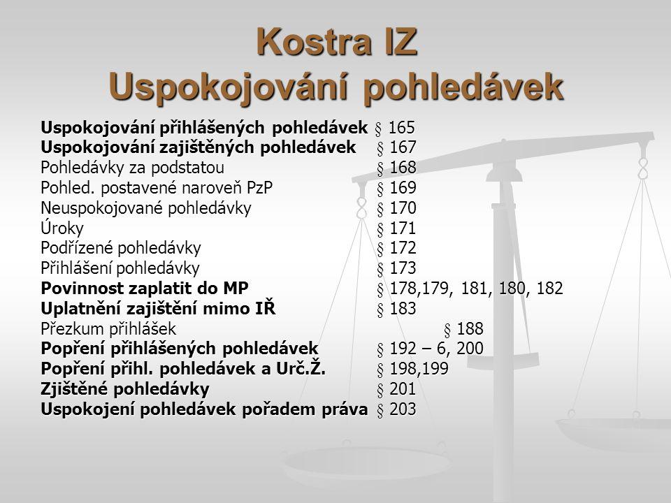 Seznam přihlášených pohledávek § 189 (1) Insolvenční správce sestaví seznam přihlášených pohledávek; u pohledávek, které popírá, to výslovně uvede.