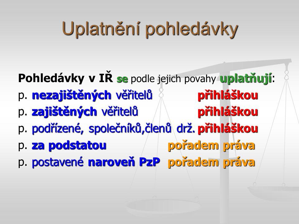 Uplatnění pohledávky Pohledávky v IŘ se podle jejich povahy uplatňují: p.