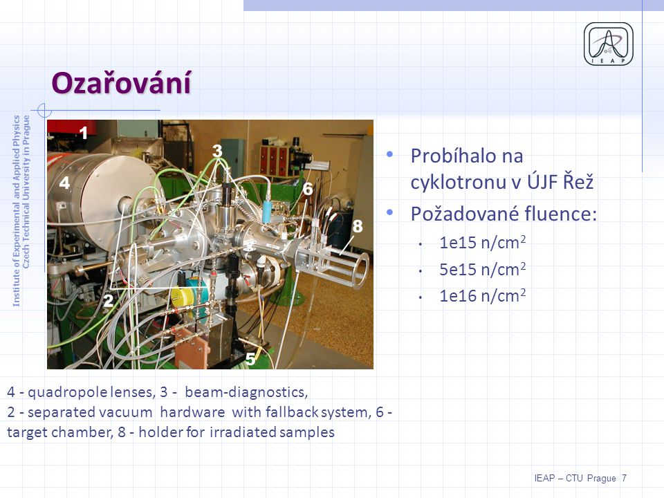 Institute of Experimental and Applied Physics Czech Technical University in Prague IEAP – CTU Prague 7 Ozařování Probíhalo na cyklotronu v ÚJF Řež Požadované fluence: 1e15 n/cm 2 5e15 n/cm 2 1e16 n/cm 2 4 - quadropole lenses, 3 - beam-diagnostics, 2 - separated vacuum hardware with fallback system, 6 - target chamber, 8 - holder for irradiated samples