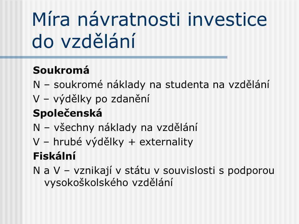 Míra návratnosti investice do vzdělání Soukromá N – soukromé náklady na studenta na vzdělání V – výdělky po zdanění Společenská N – všechny náklady na