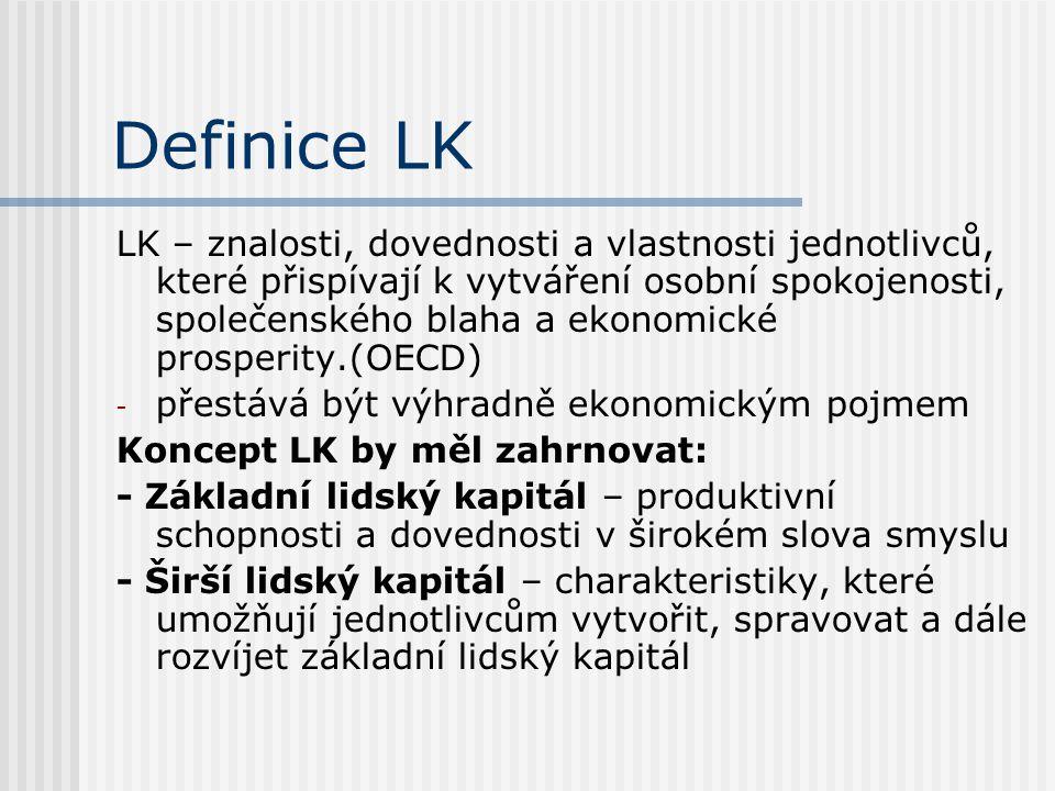 Definice LK LK – znalosti, dovednosti a vlastnosti jednotlivců, které přispívají k vytváření osobní spokojenosti, společenského blaha a ekonomické pro