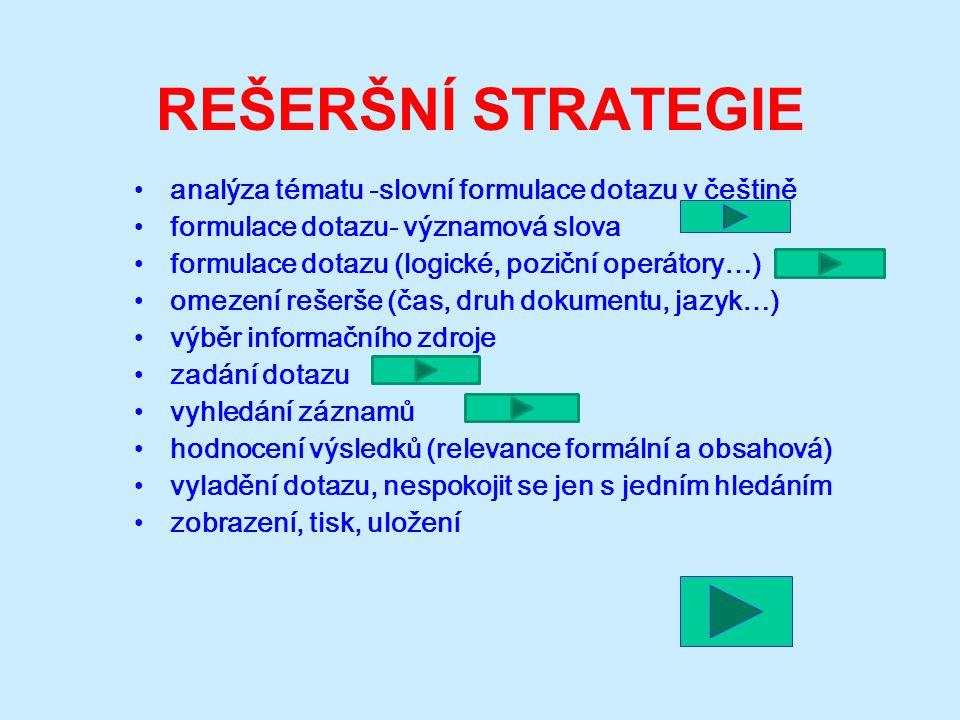 REŠERŠNÍ STRATEGIE analýza tématu -slovní formulace dotazu v češtině formulace dotazu- významová slova formulace dotazu (logické, poziční operátory…) omezení rešerše (čas, druh dokumentu, jazyk…) výběr informačního zdroje zadání dotazu vyhledání záznamů hodnocení výsledků (relevance formální a obsahová) vyladění dotazu, nespokojit se jen s jedním hledáním zobrazení, tisk, uložení