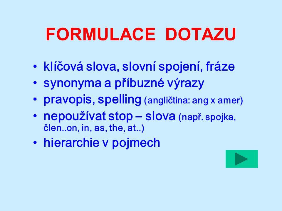 FORMULACE DOTAZU klíčová slova, slovní spojení, fráze synonyma a příbuzné výrazy pravopis, spelling (angličtina: ang x amer) nepoužívat stop – slova (např.