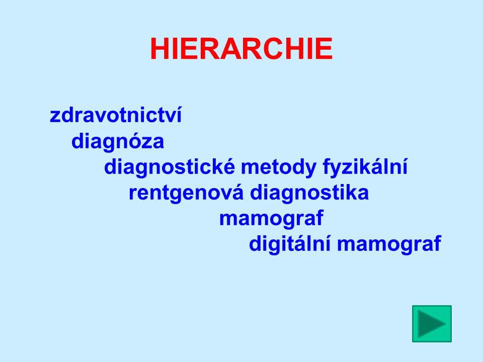 HIERARCHIE zdravotnictví diagnóza diagnostické metody fyzikální rentgenová diagnostika mamograf digitální mamograf