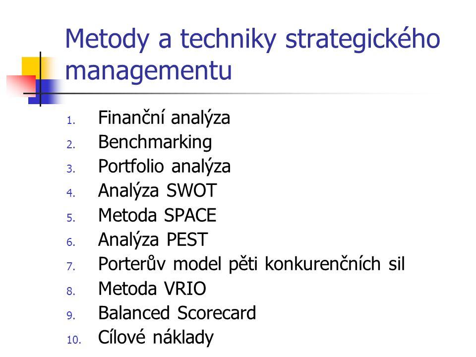Metody a techniky strategického managementu 1. Finanční analýza 2. Benchmarking 3. Portfolio analýza 4. Analýza SWOT 5. Metoda SPACE 6. Analýza PEST 7