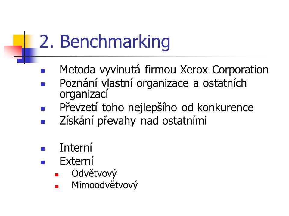 2. Benchmarking Metoda vyvinutá firmou Xerox Corporation Poznání vlastní organizace a ostatních organizací Převzetí toho nejlepšího od konkurence Získ