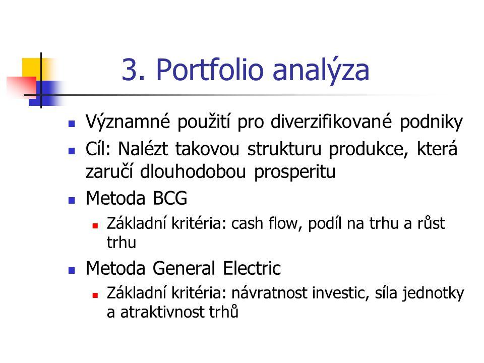 3. Portfolio analýza Významné použití pro diverzifikované podniky Cíl: Nalézt takovou strukturu produkce, která zaručí dlouhodobou prosperitu Metoda B