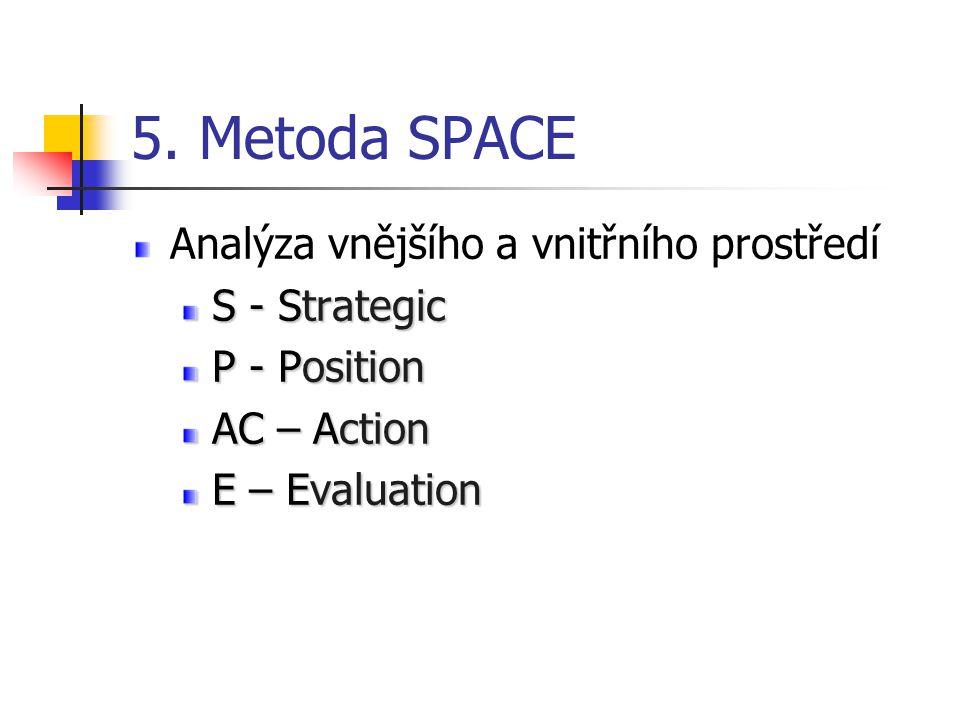 5. Metoda SPACE Analýza vnějšího a vnitřního prostředí S - Strategic P - Position AC – Action E – Evaluation