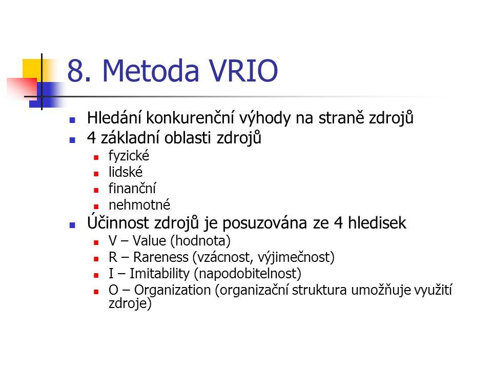 8. Metoda VRIO Hledání konkurenční výhody na straně zdrojů 4 základní oblasti zdrojů fyzické lidské finanční nehmotné Účinnost zdrojů je posuzována ze