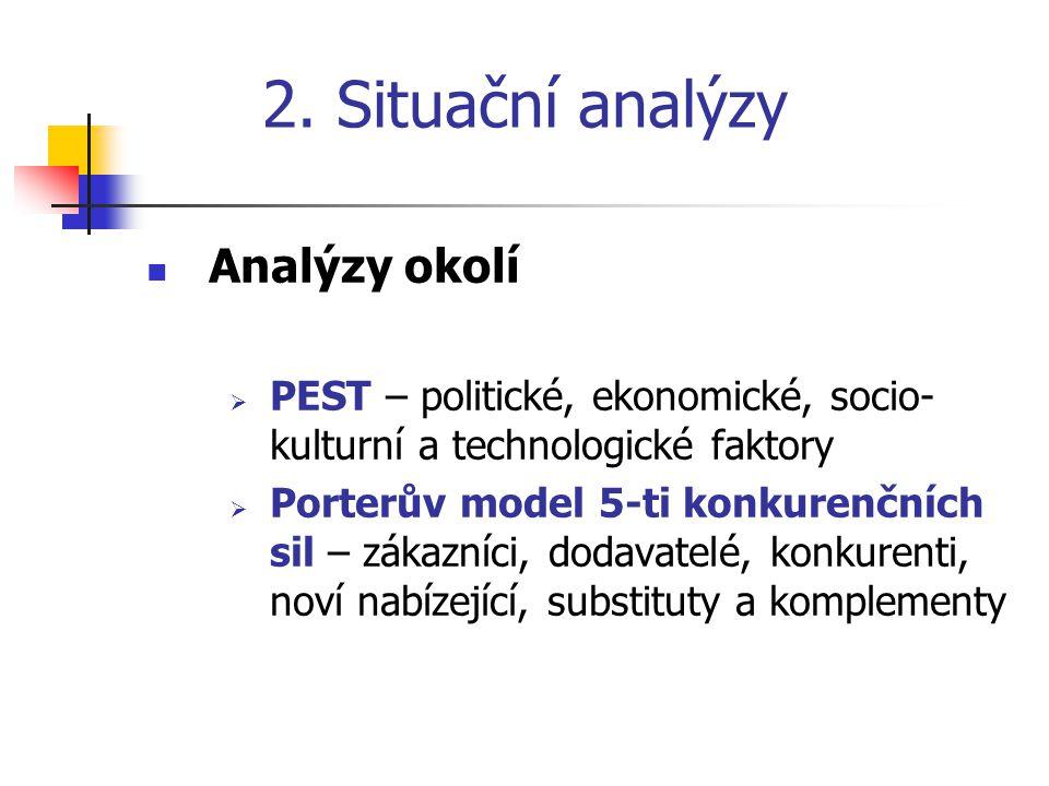 2. Situační analýzy Analýzy okolí  PEST – politické, ekonomické, socio- kulturní a technologické faktory  Porterův model 5-ti konkurenčních sil – zá