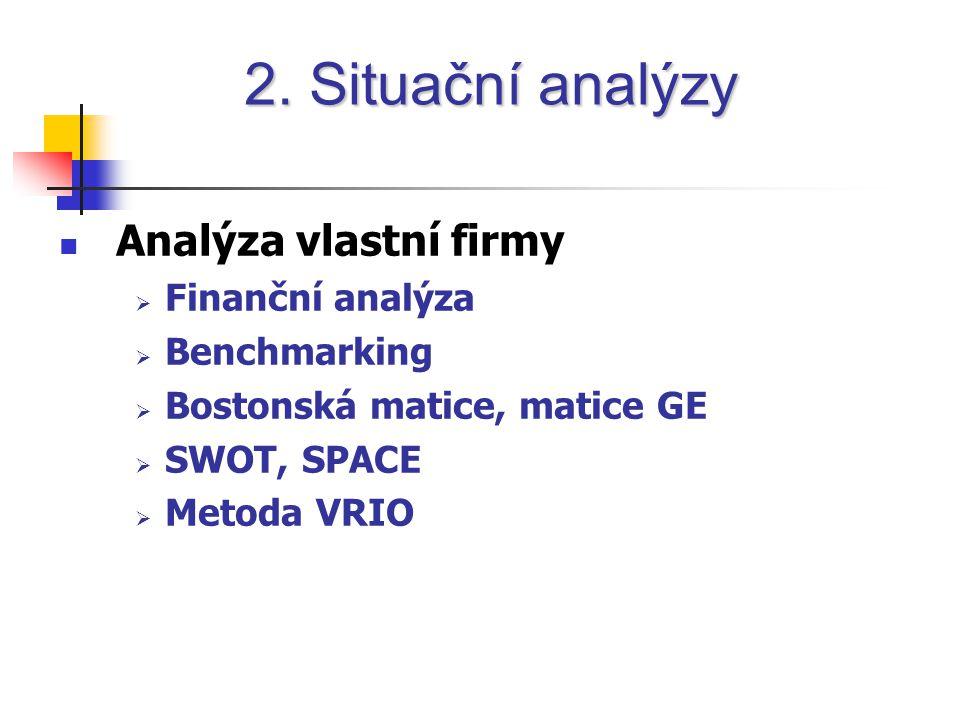 Analýza vlastní firmy  Finanční analýza  Benchmarking  Bostonská matice, matice GE  SWOT, SPACE  Metoda VRIO 2. Situační analýzy