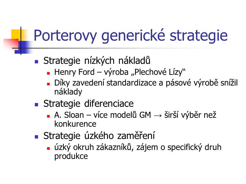 """Porterovy generické strategie Strategie nízkých nákladů Henry Ford – výroba """"Plechové Lízy Díky zavedení standardizace a pásové výrobě snížil náklady Strategie diferenciace A."""