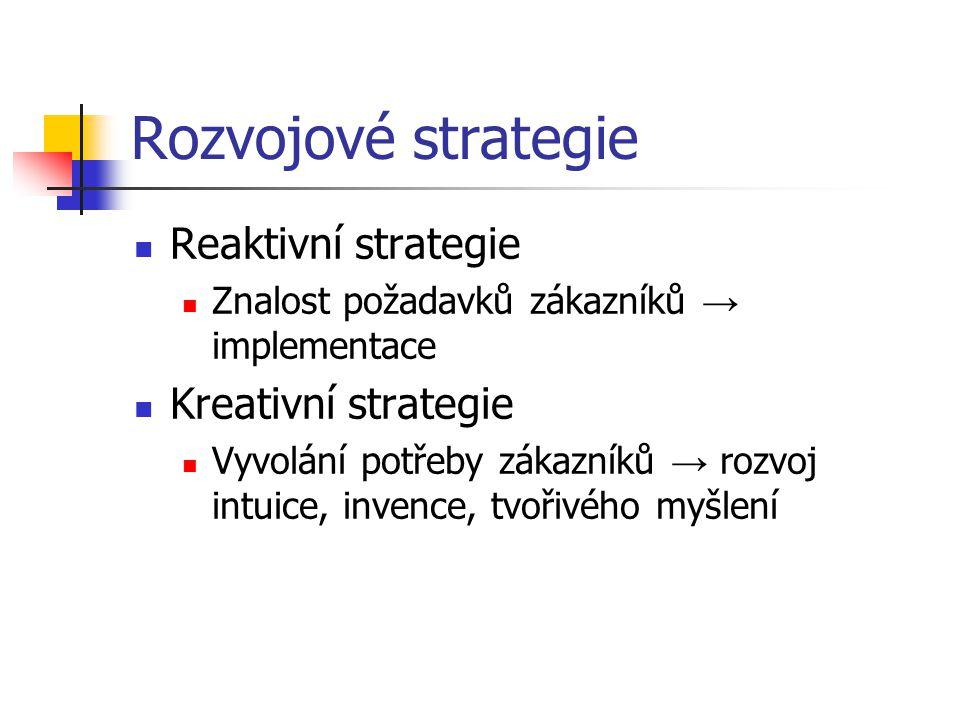 Rozvojové strategie Reaktivní strategie Znalost požadavků zákazníků → implementace Kreativní strategie Vyvolání potřeby zákazníků → rozvoj intuice, invence, tvořivého myšlení