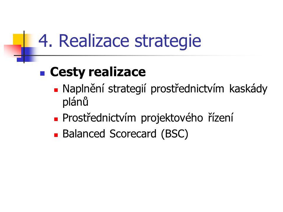 4. Realizace strategie Cesty realizace Naplnění strategií prostřednictvím kaskády plánů Prostřednictvím projektového řízení Balanced Scorecard (BSC)