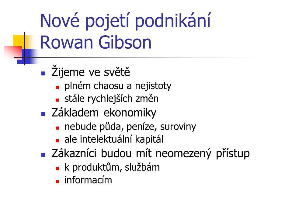 Nové pojetí podnikání Rowan Gibson Žijeme ve světě plném chaosu a nejistoty stále rychlejších změn Základem ekonomiky nebude půda, peníze, suroviny ale intelektuální kapitál Zákazníci budou mít neomezený přístup k produktům, službám informacím