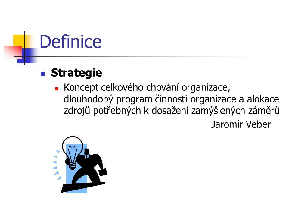 Definice Strategie Koncept celkového chování organizace, dlouhodobý program činnosti organizace a alokace zdrojů potřebných k dosažení zamýšlených záměrů Jaromír Veber