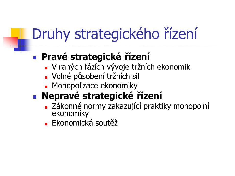 Druhy strategického řízení Pravé strategické řízení V raných fázích vývoje tržních ekonomik Volné působení tržních sil Monopolizace ekonomiky Nepravé strategické řízení Zákonné normy zakazující praktiky monopolní ekonomiky Ekonomická soutěž