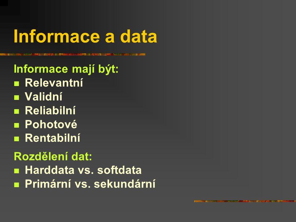 Informace a data Informace mají být: Relevantní Validní Reliabilní Pohotové Rentabilní Rozdělení dat: Harddata vs.