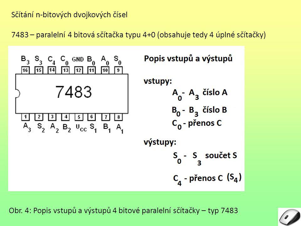 Sčítání n-bitových dvojkových čísel 7483 – paralelní 4 bitová sčítačka typu 4+0 (obsahuje tedy 4 úplné sčítačky) Obr. 4: Popis vstupů a výstupů 4 bito