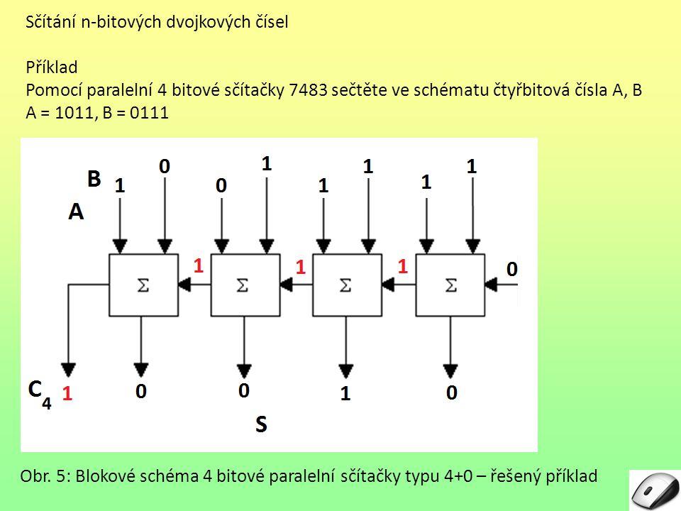 Sčítání n-bitových dvojkových čísel Příklad Pomocí paralelní 4 bitové sčítačky 7483 sečtěte ve schématu čtyřbitová čísla A, B A = 1011, B = 0111 Obr.